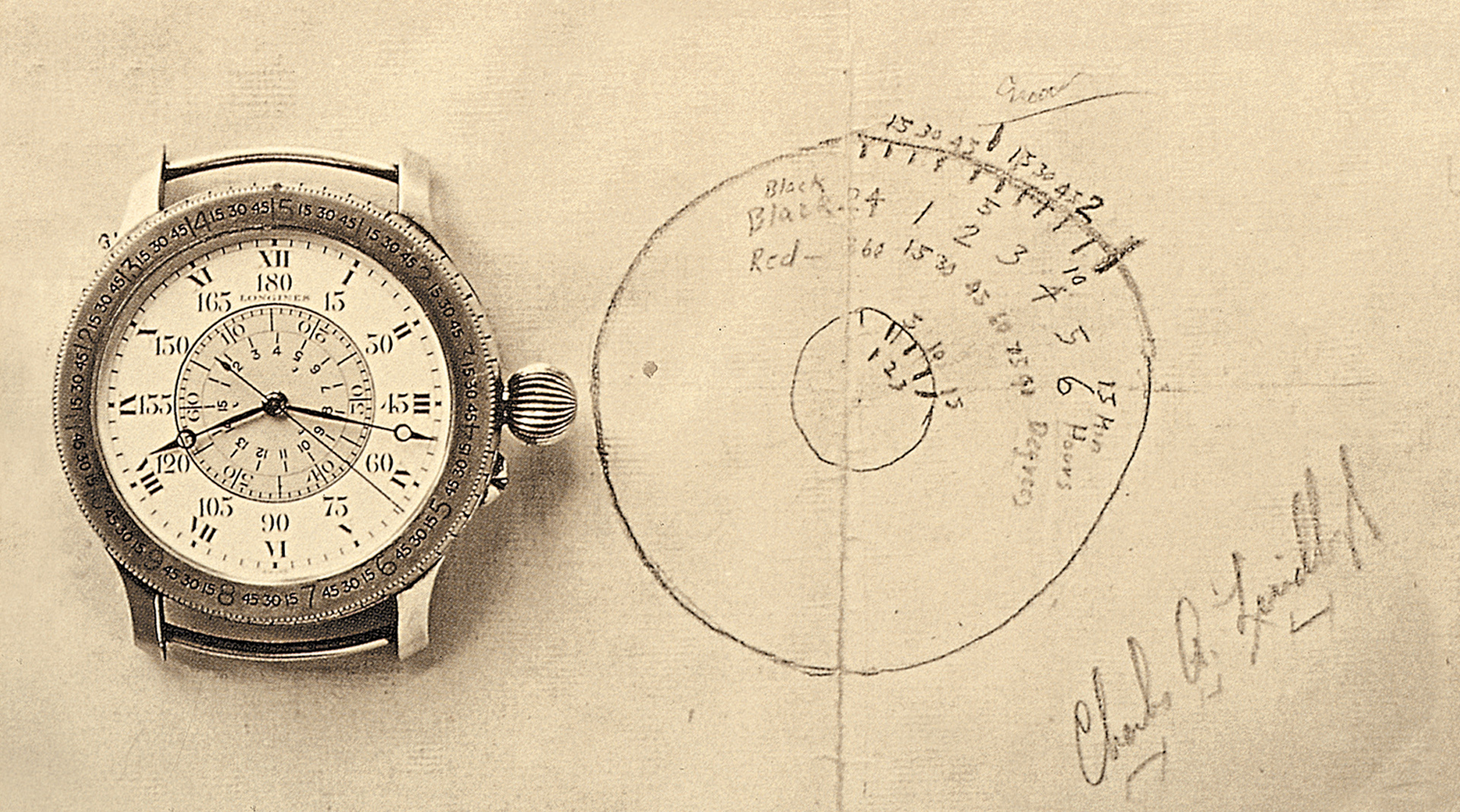 Longines Lindbergh Hour Angle Watch 1931 sketch